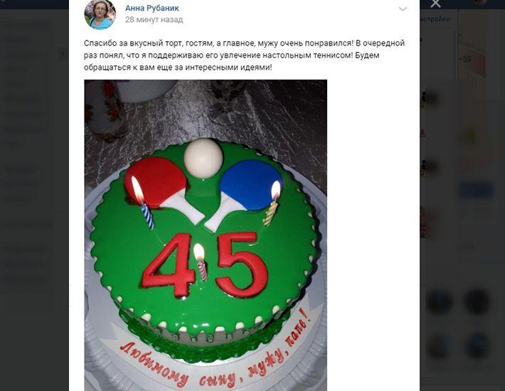 отзыв на торт спортивный